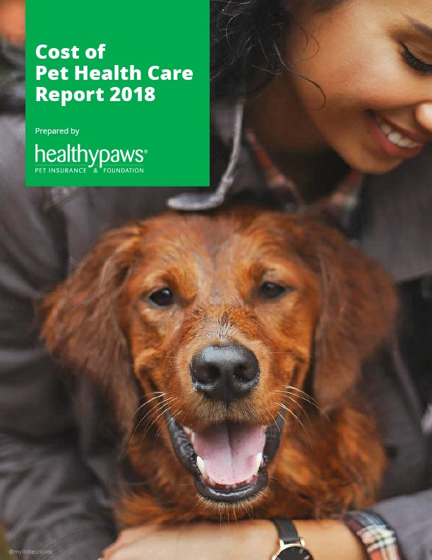 Cost Of Pet Health Care 2018 Healthy Paws Pet Insurance